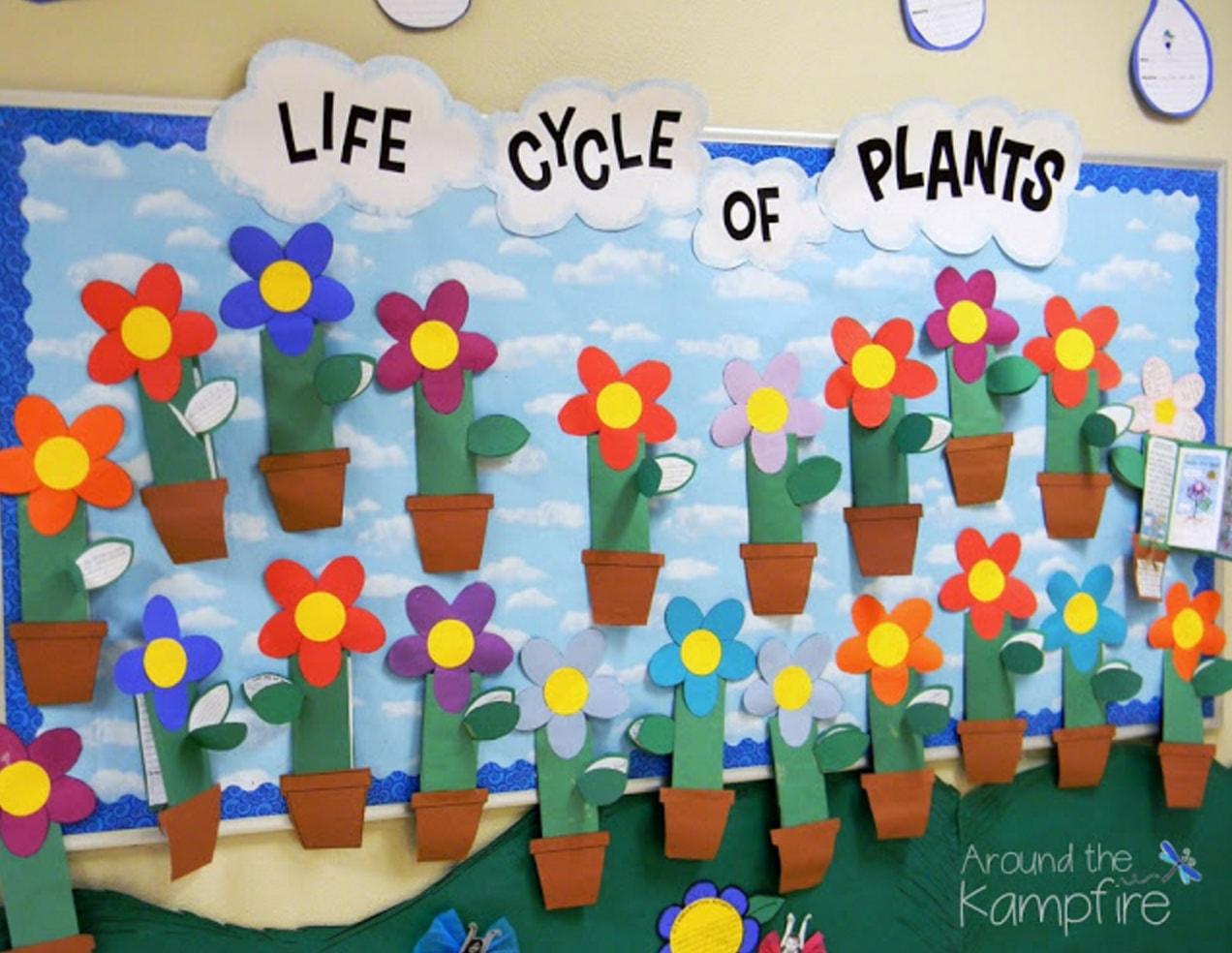 Fun Classroom Bulletin Board Ideas For Easter Essentials Online